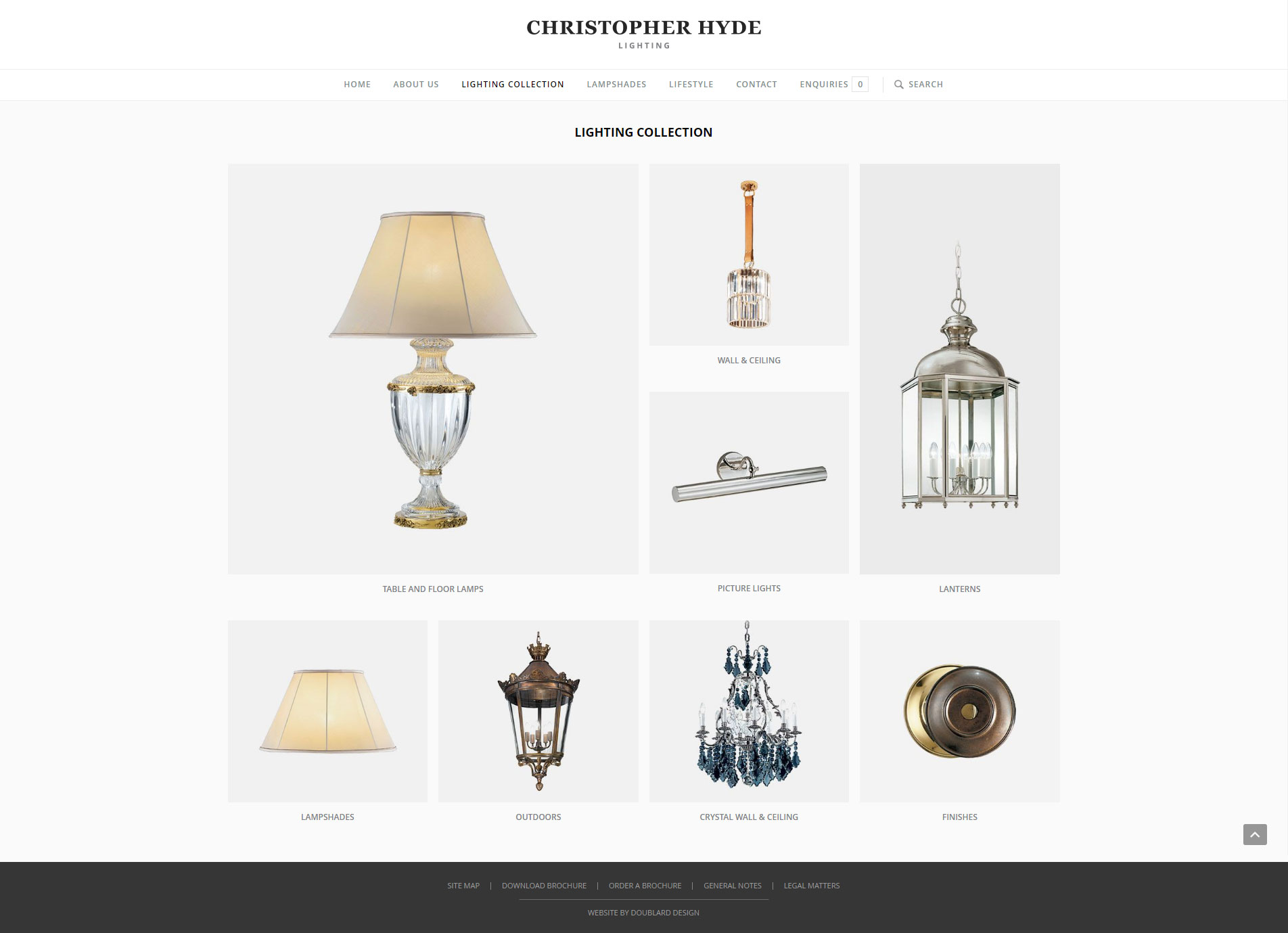 Christopher Hyde - Lighting Collection